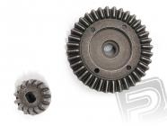 Ozubené kolesá súprava (koleso 1 x 36zubov/ koleso 2 x14 zubov)